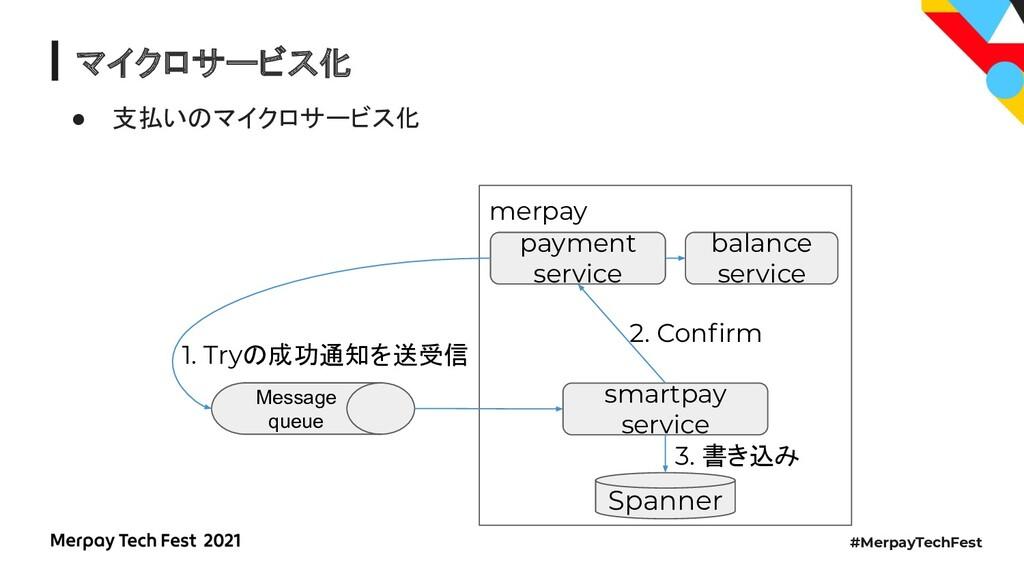#MerpayTechFest マイクロサービス化 ● 支払いのマイクロサービス化 merpa...