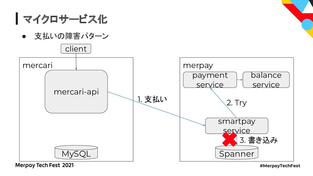 #MerpayTechFest マイクロサービス化 ● 支払いの障害パターン merpay m...
