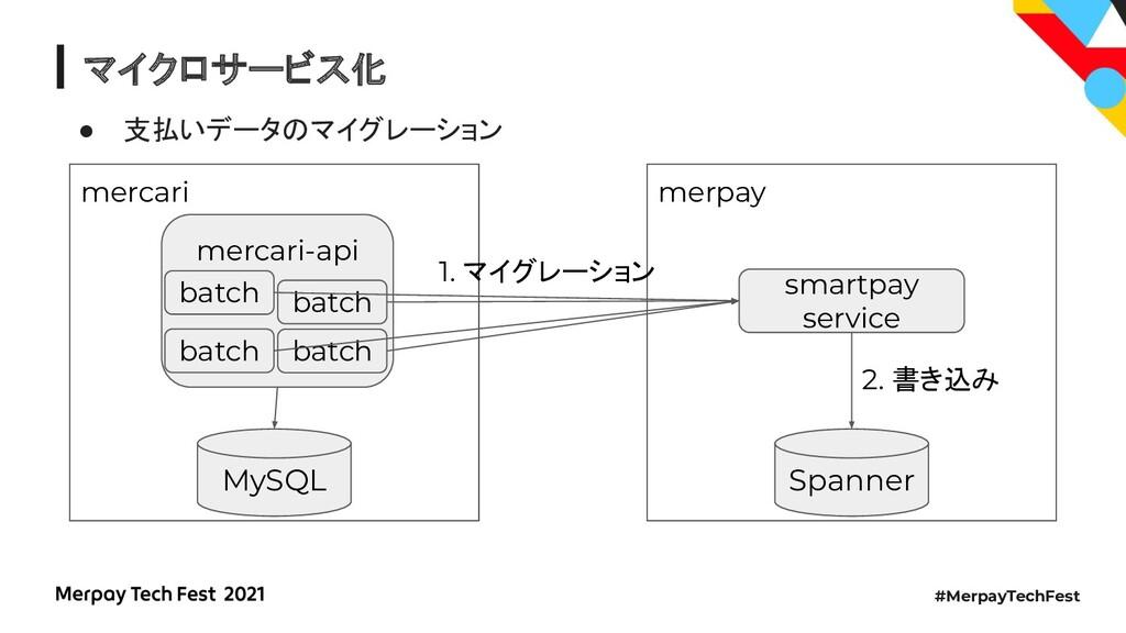 #MerpayTechFest マイクロサービス化 ● 支払いデータのマイグレーション mer...
