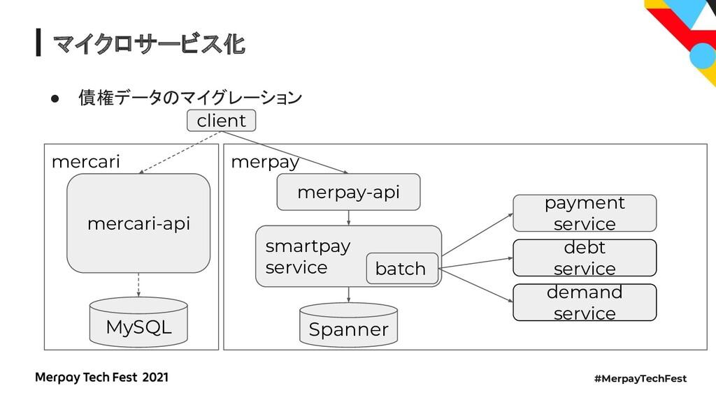 #MerpayTechFest マイクロサービス化 ● 債権データのマイグレーション merp...