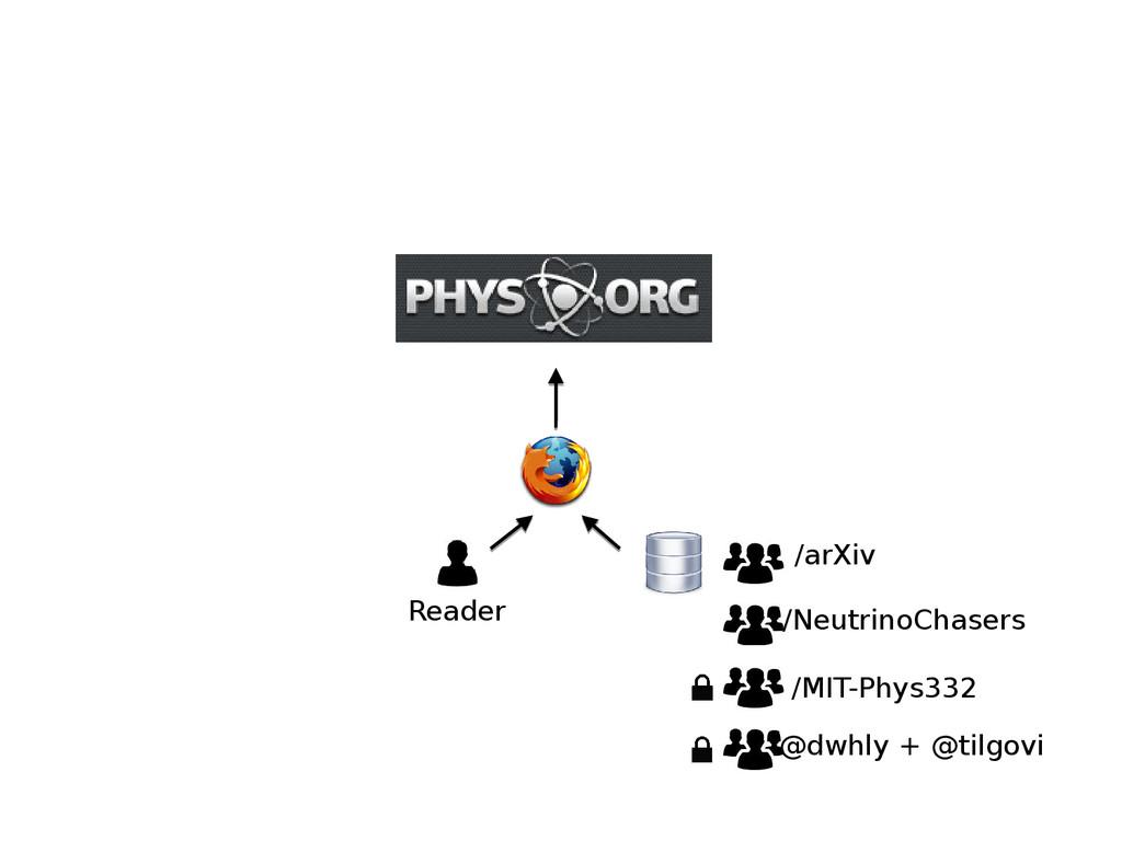 /NeutrinoChasers /arXiv /MIT-Phys332 @dwhly + @...