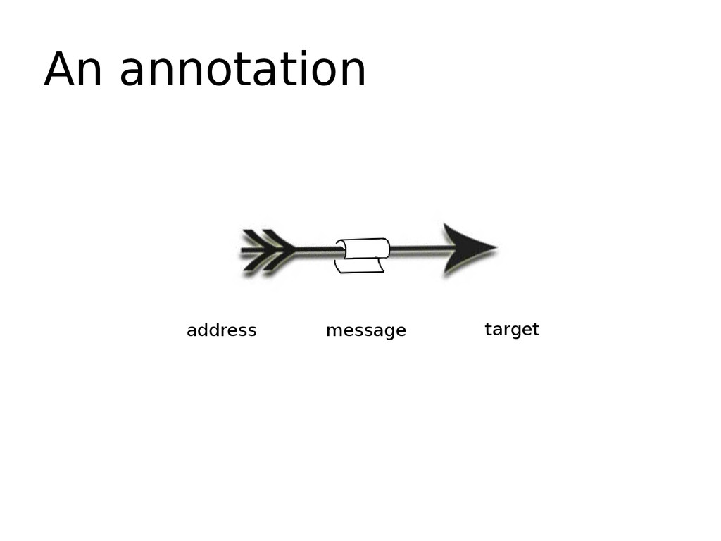 An annotation target address message