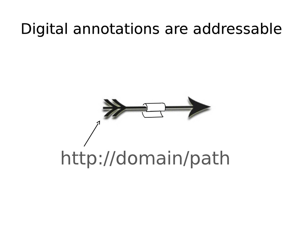 Digital annotations are addressable http://doma...