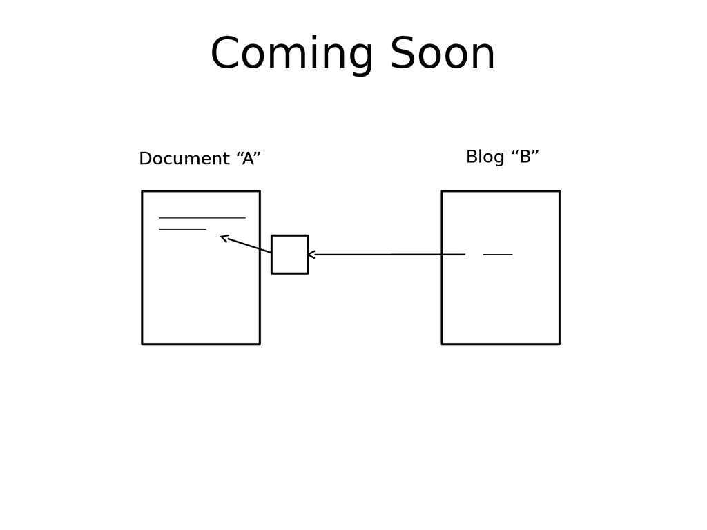 "Blog ""B"" Document ""A"" Coming Soon"