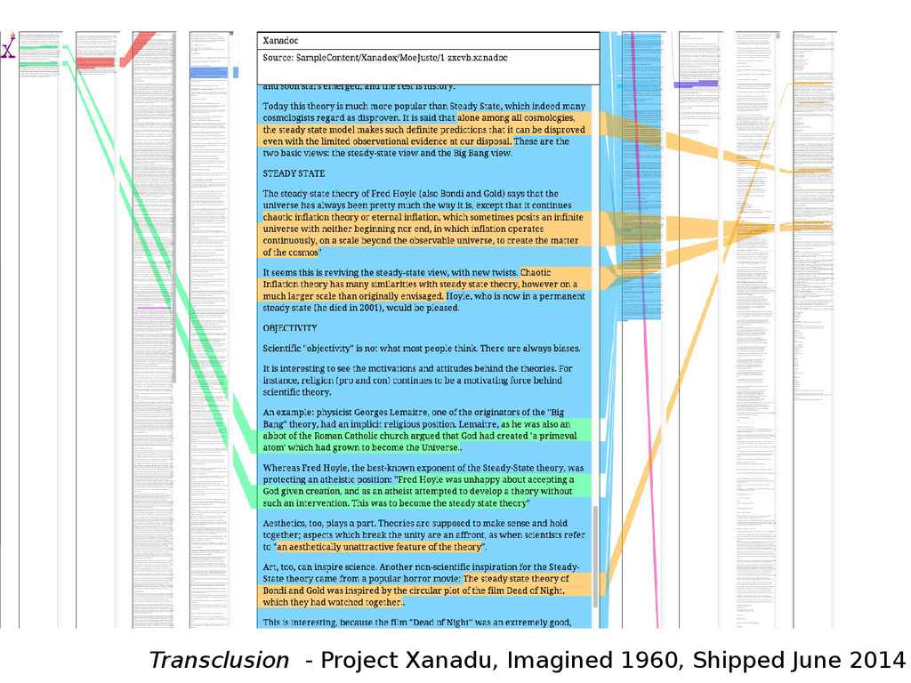 Transclusion - Project Xanadu, Imagined 1960, S...
