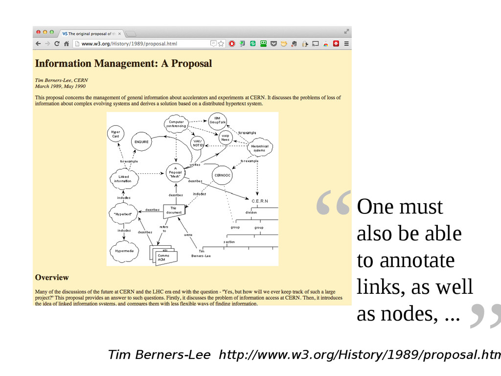 Tim Berners-Lee http://www.w3.org/History/1989/...