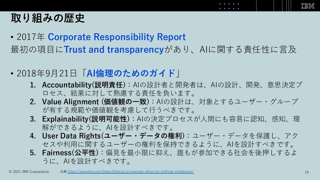取り組みの歴史 • 2017年 Corporate Responsibility Report...