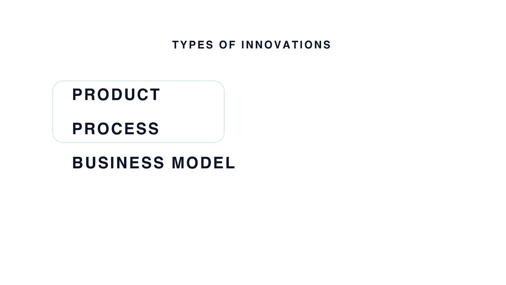 PRODUCT PROCESS BUSINESS MODEL TYPES O F I N N ...