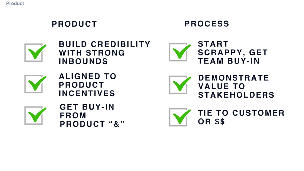Product BUILD CREDIBILITY WITH STRONG INBOUNDS ...