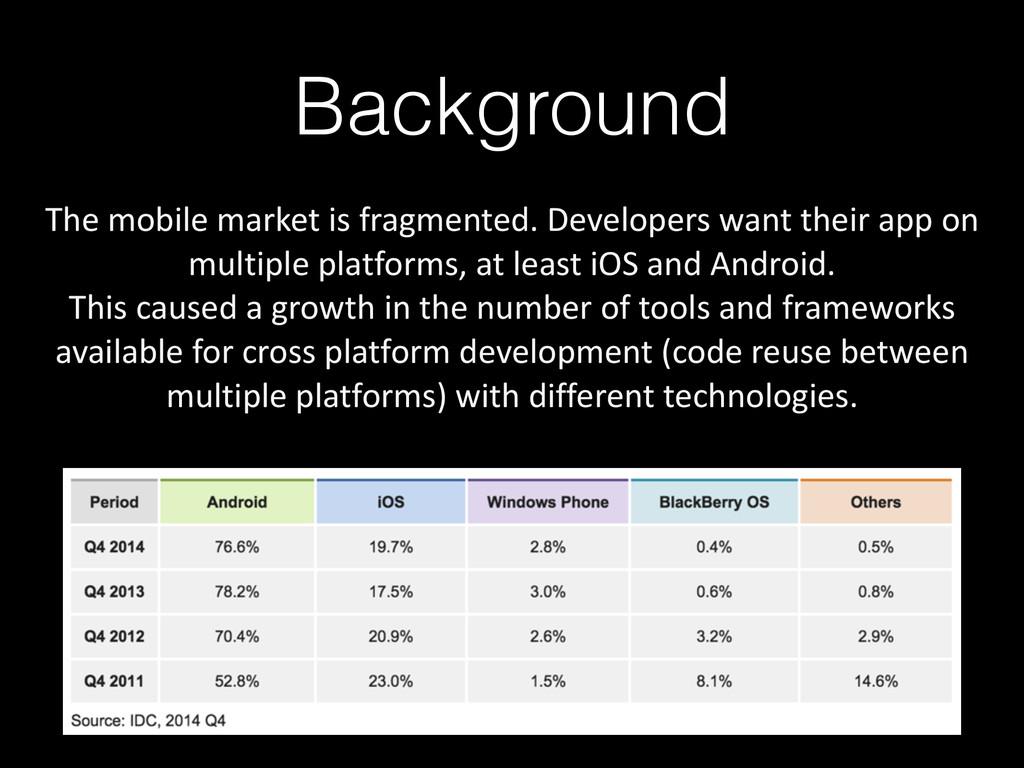 Background The mobile market is fra...