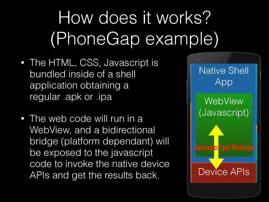 How does it works? (PhoneGap example) • The HTM...