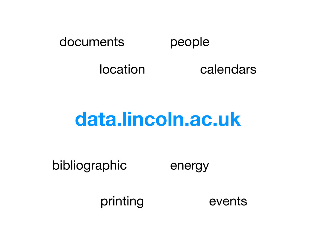 data.lincoln.ac.uk people energy location print...