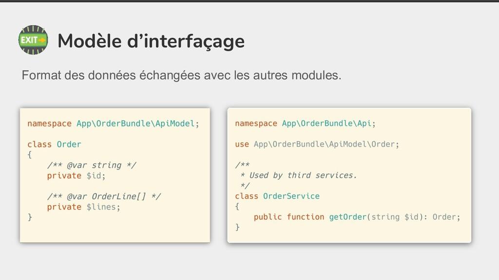 Modèle d'interfaçage Format des données échangé...