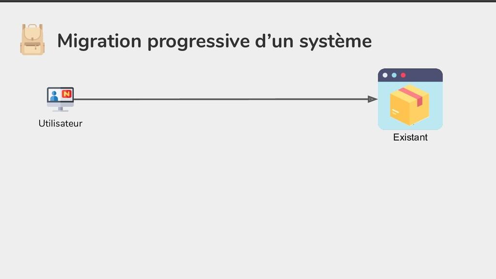 Migration progressive d'un système Utilisateur ...