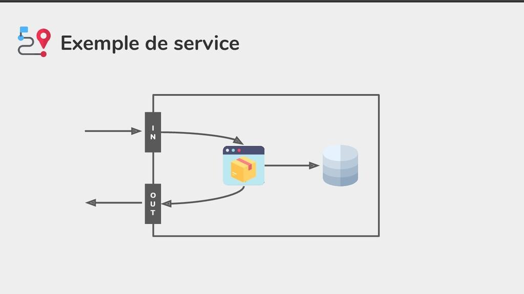 Exemple de service I N O U T
