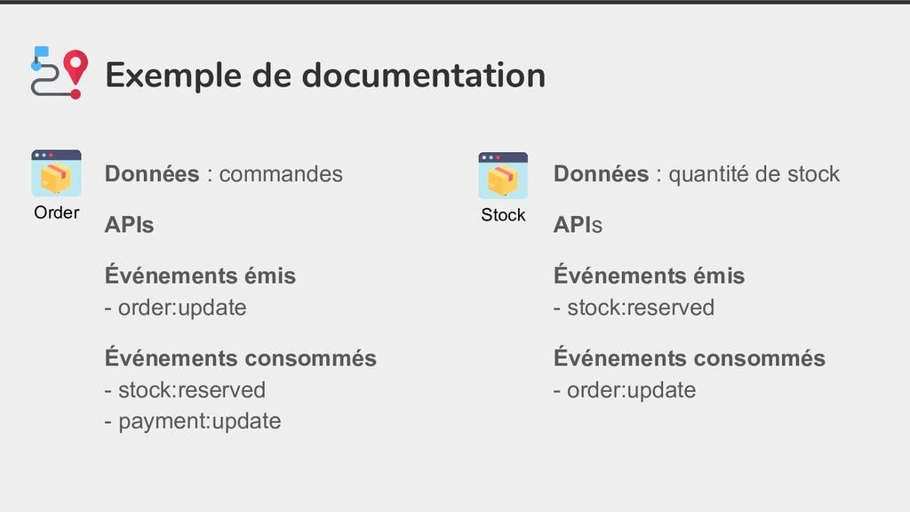Exemple de documentation Données : commandes AP...