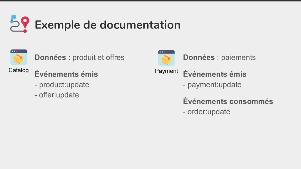 Exemple de documentation Données : produit et o...