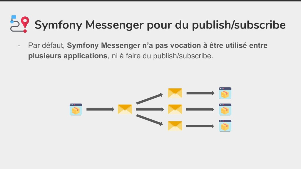 Symfony Messenger pour du publish/subscribe - P...