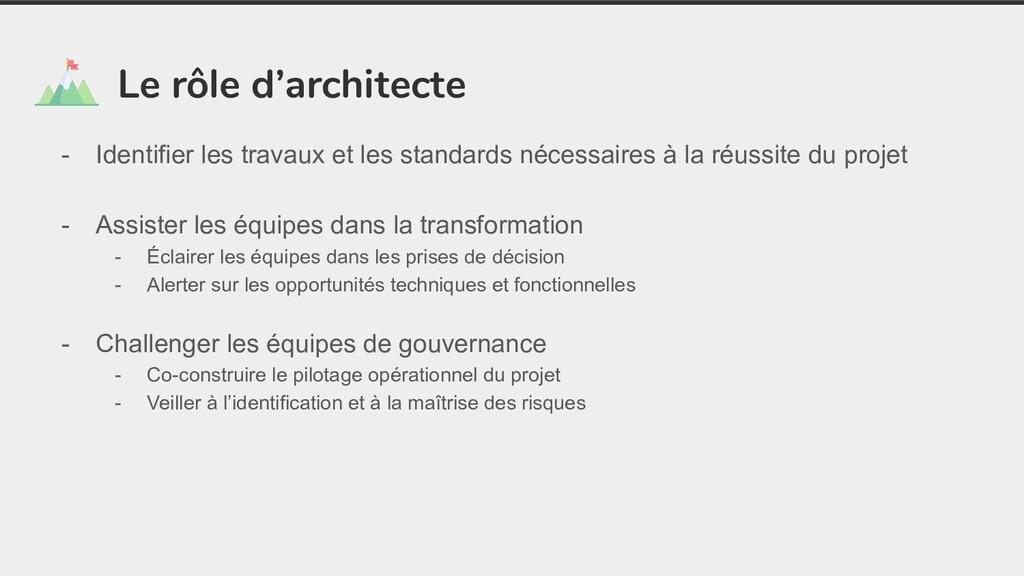 Le rôle d'architecte - Identifier les travaux e...
