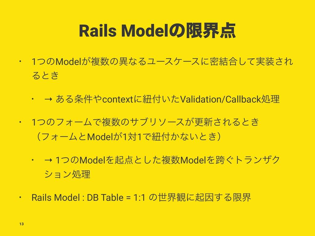 Rails Modelͷݶք • 1ͭͷModel͕ෳͷҟͳΔϢʔεέʔεʹີ݁߹࣮ͯ͠...