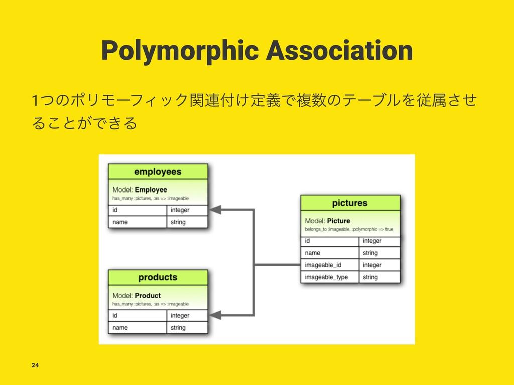 Polymorphic Association 1ͭͷϙϦϞʔϑΟοΫؔ࿈͚ఆٛͰෳͷςʔ...