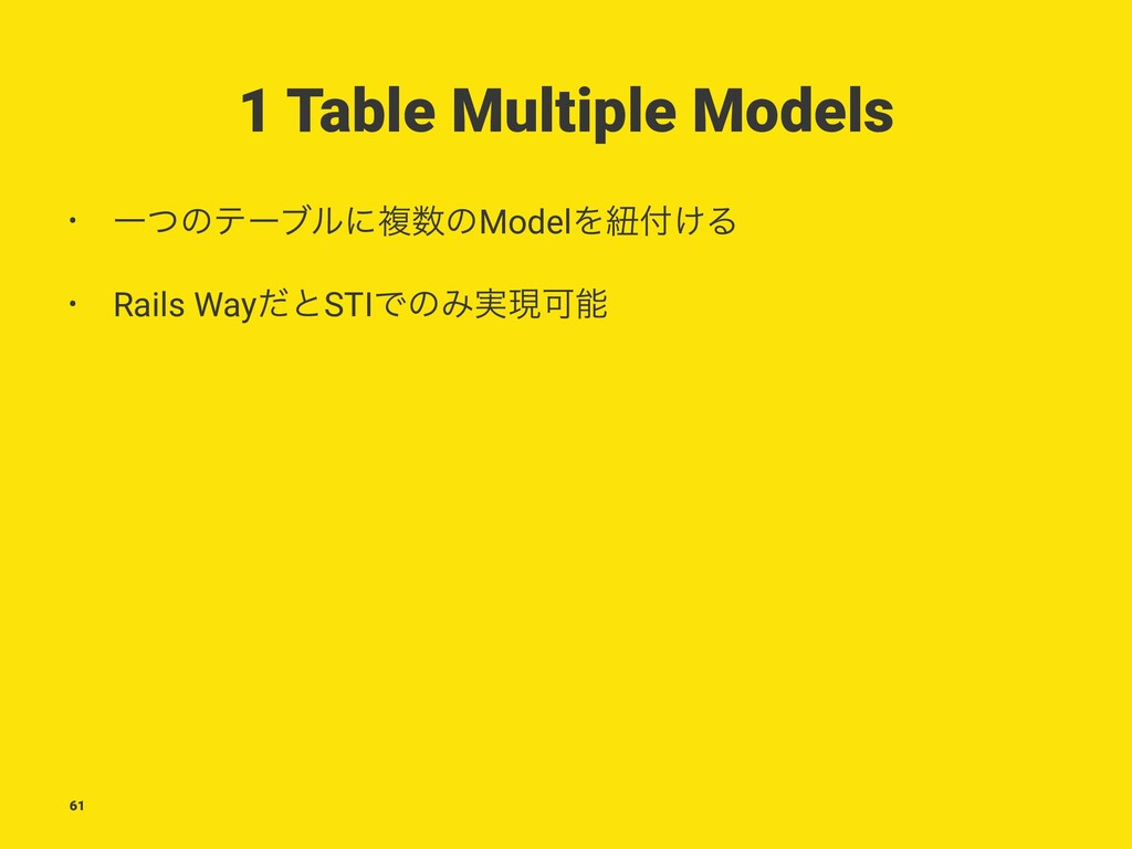 1 Table Multiple Models • Ұͭͷςʔϒϧʹෳ਺ͷModelΛඥ෇͚Δ...