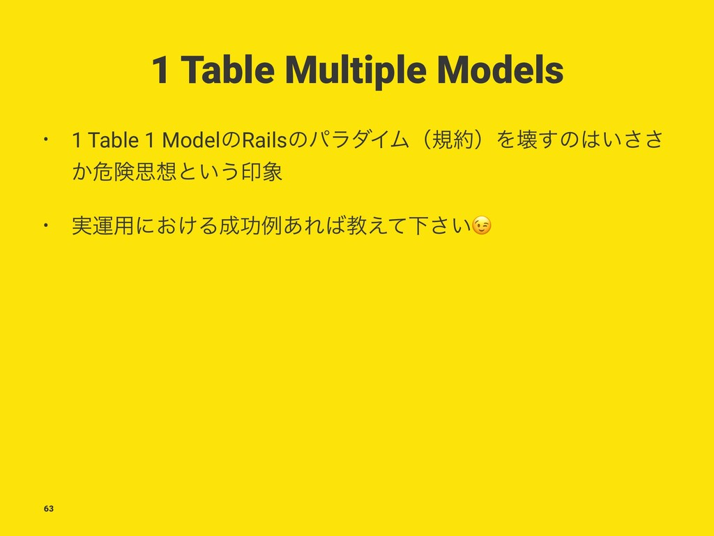 1 Table Multiple Models • 1 Table 1 ModelͷRails...