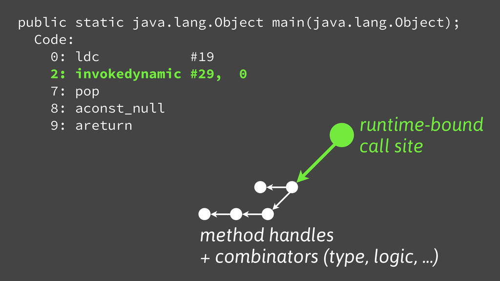 public static java.lang.Object main(java.lang.O...