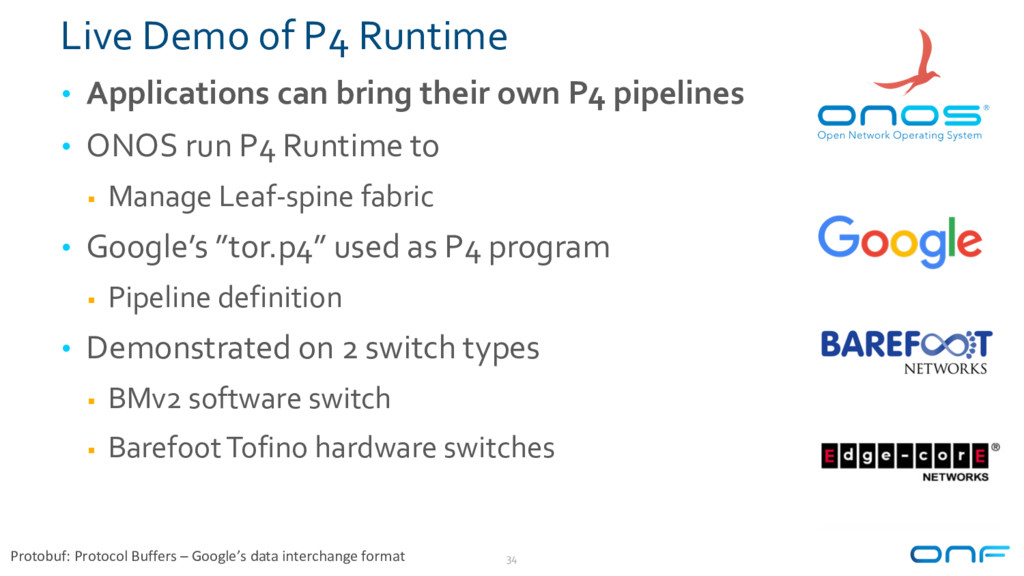 Live Demo of P4 Runtime • Applications can brin...