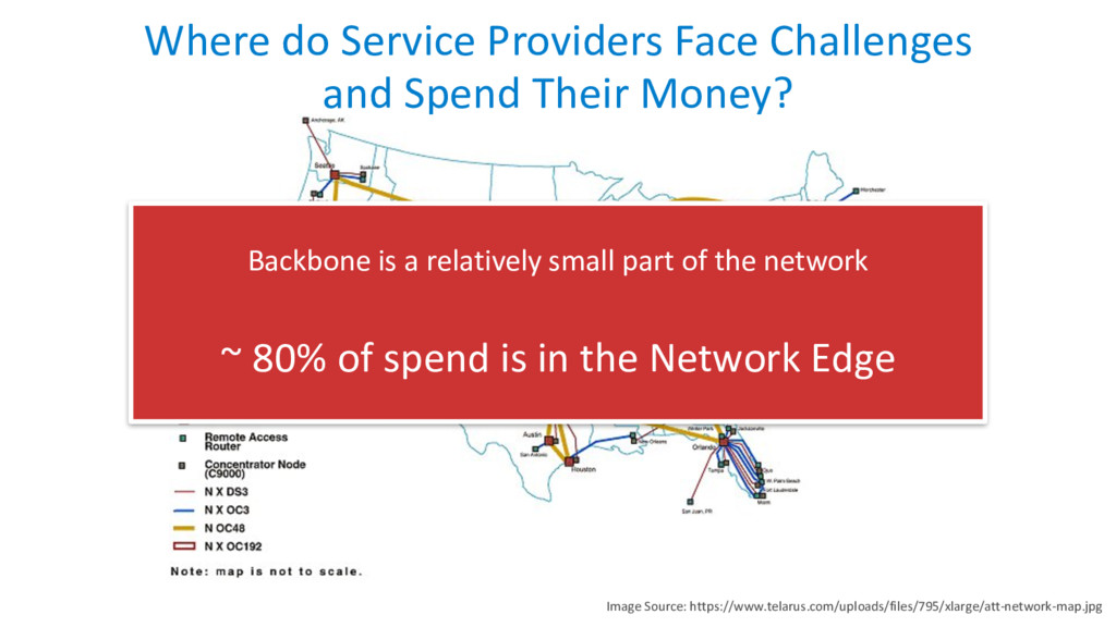 Where do Service Providers Face Challenges and ...