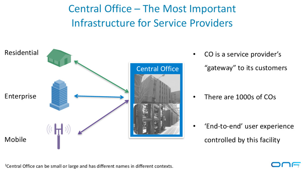 Central Office – The Most Important Infrastruct...
