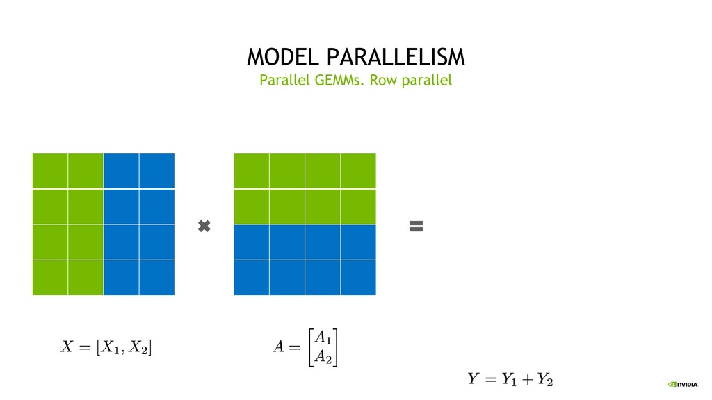 30 MODEL PARALLELISM Parallel GEMMs. Row parall...