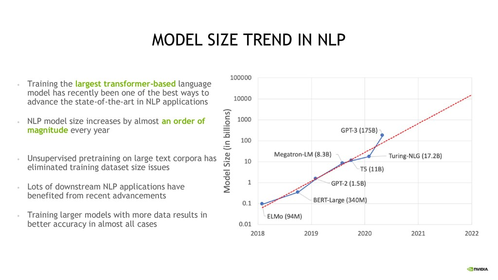 9 MODEL SIZE TREND IN NLP • Training the larges...