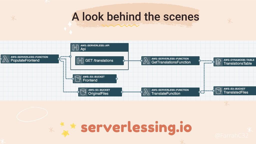 A look behind the scenes @FarrahC32 serverlessi...