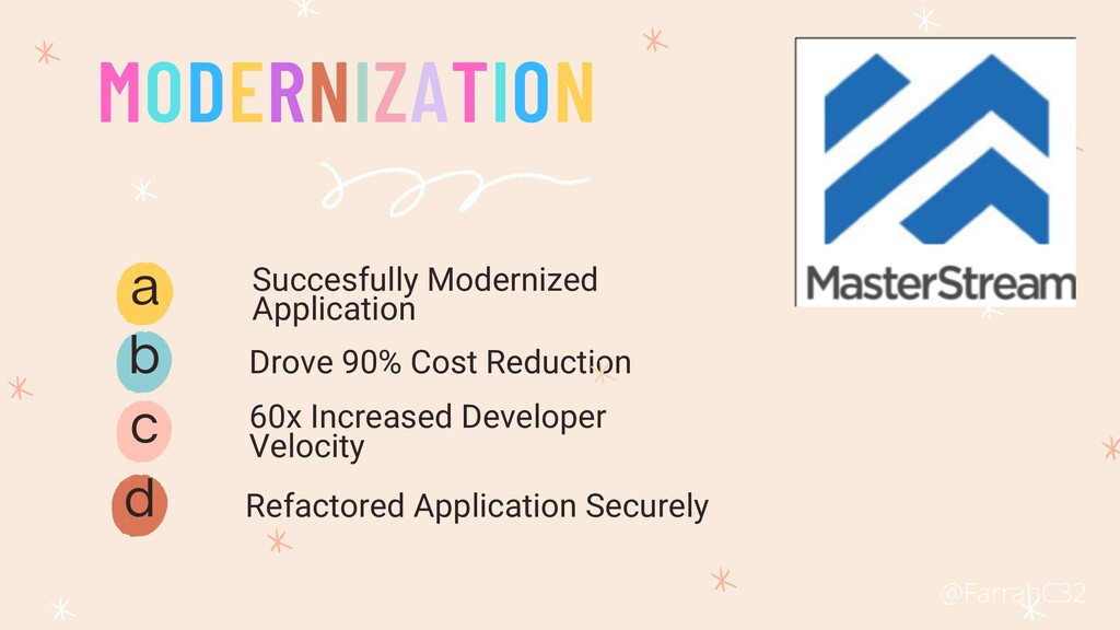 Succesfully Modernized Application a Refactored...