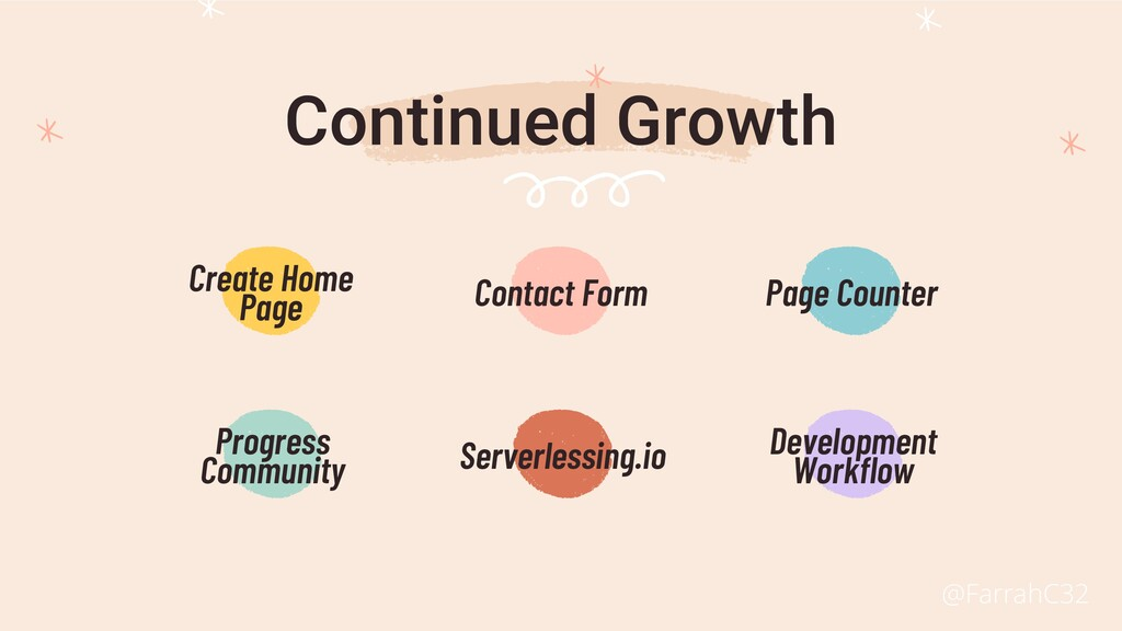 Continued Growth Contact Form Create Home Page ...