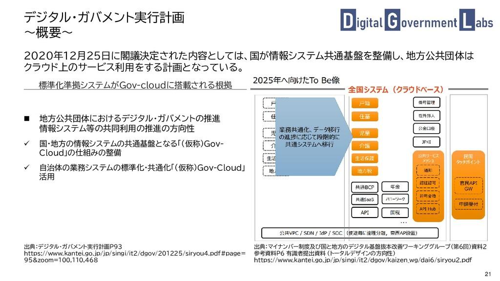 21 デジタル・ガバメント実行計画 ~概要~ 2020年12月25日に閣議決定された内容として...