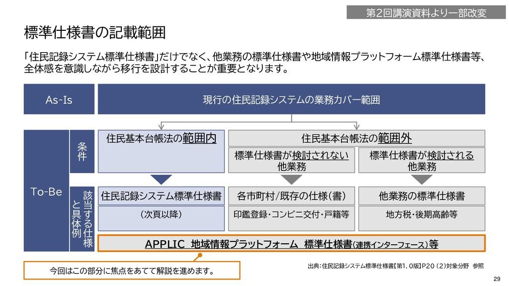 29 「住民記録システム標準仕様書」だけでなく、他業務の標準仕様書や地域情報プラットフォーム標...
