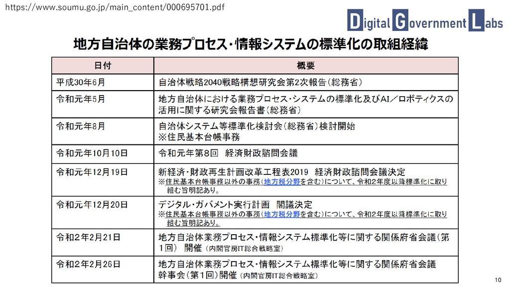 10 https://www.soumu.go.jp/main_content/0006957...