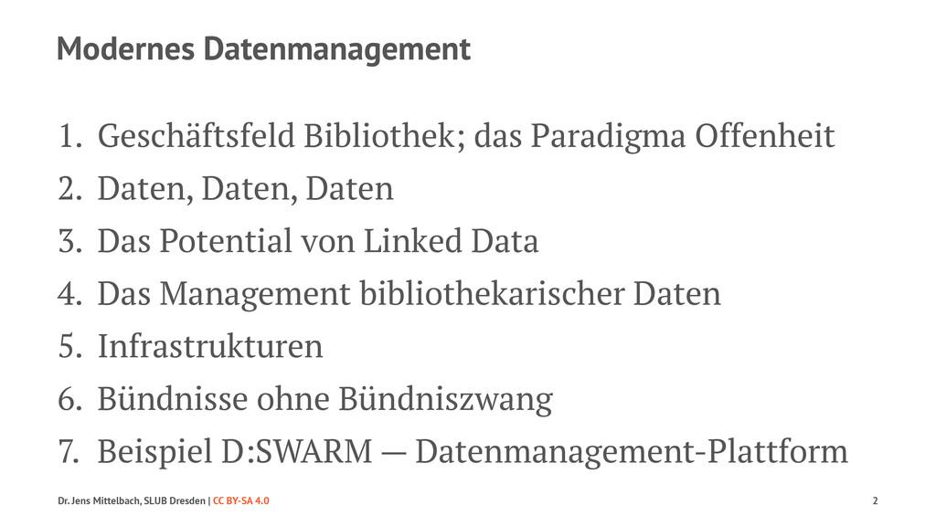 Modernes Datenmanagement 1. Geschäftsfeld Bibli...