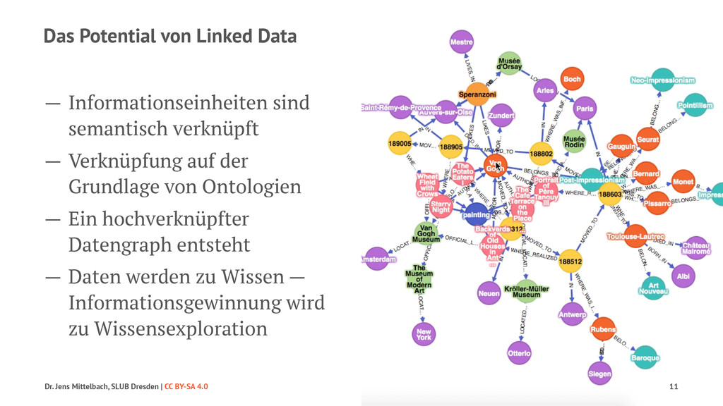 Das Potential von Linked Data — Informationsein...