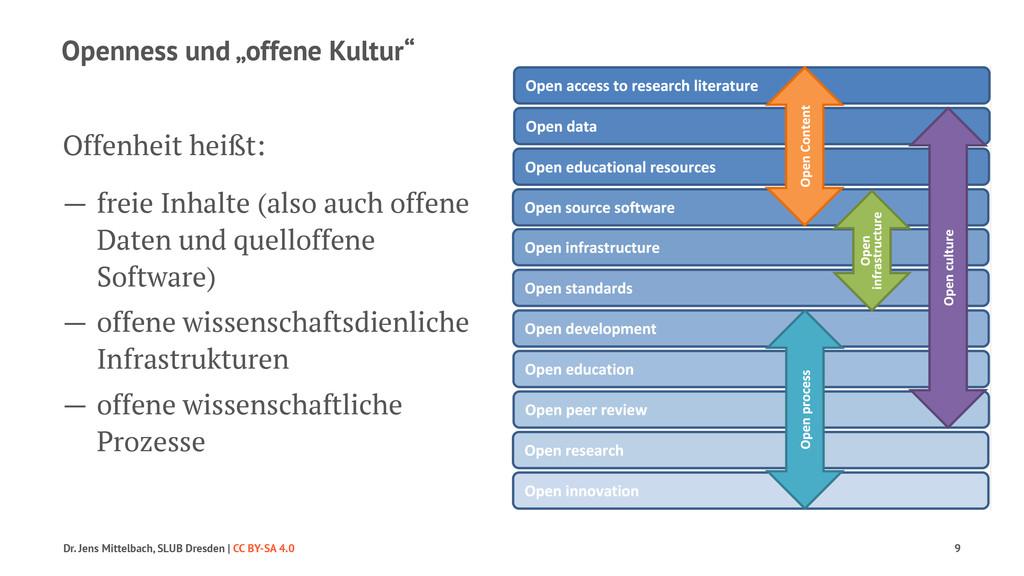 "Openness und ""offene Kultur"" Offenheit heißt: —..."