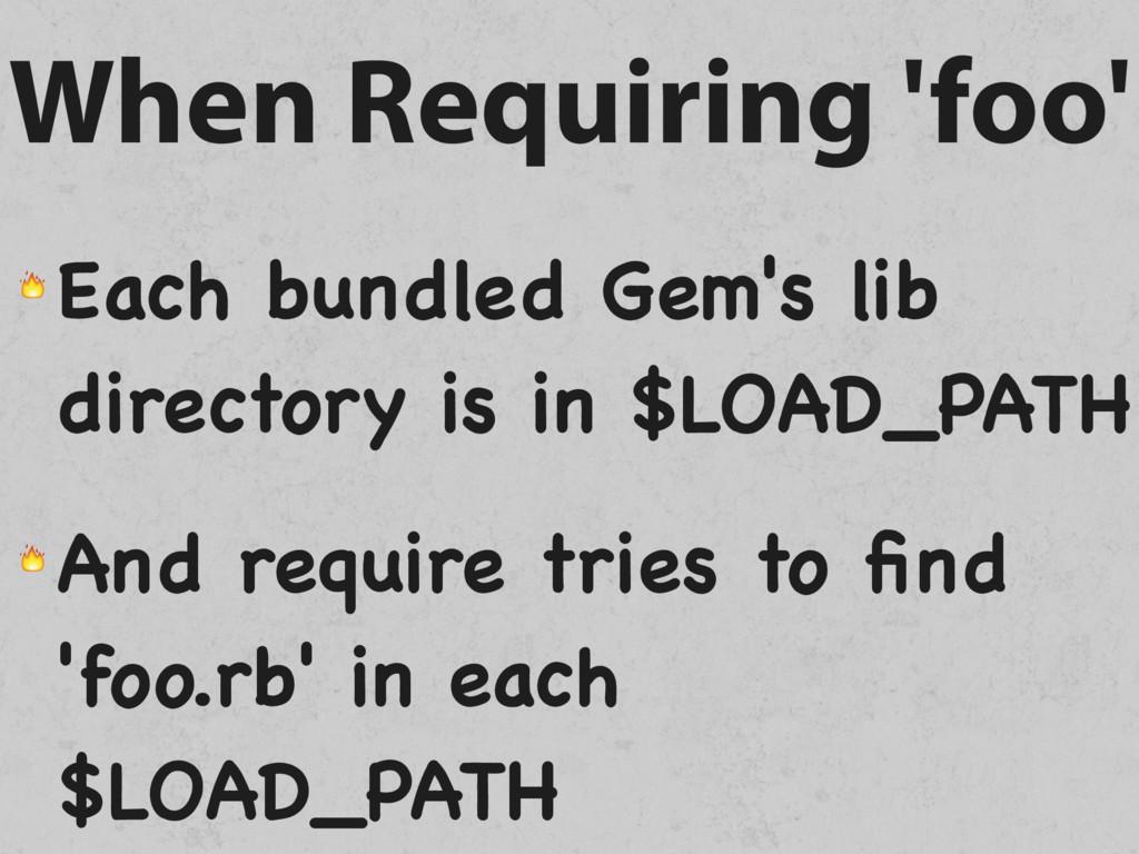 When Requiring 'foo'  Each bundled Gem's lib di...
