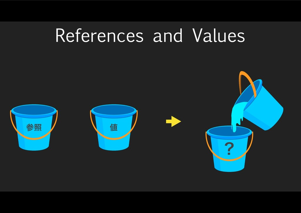 References and Values ࢀর ஋