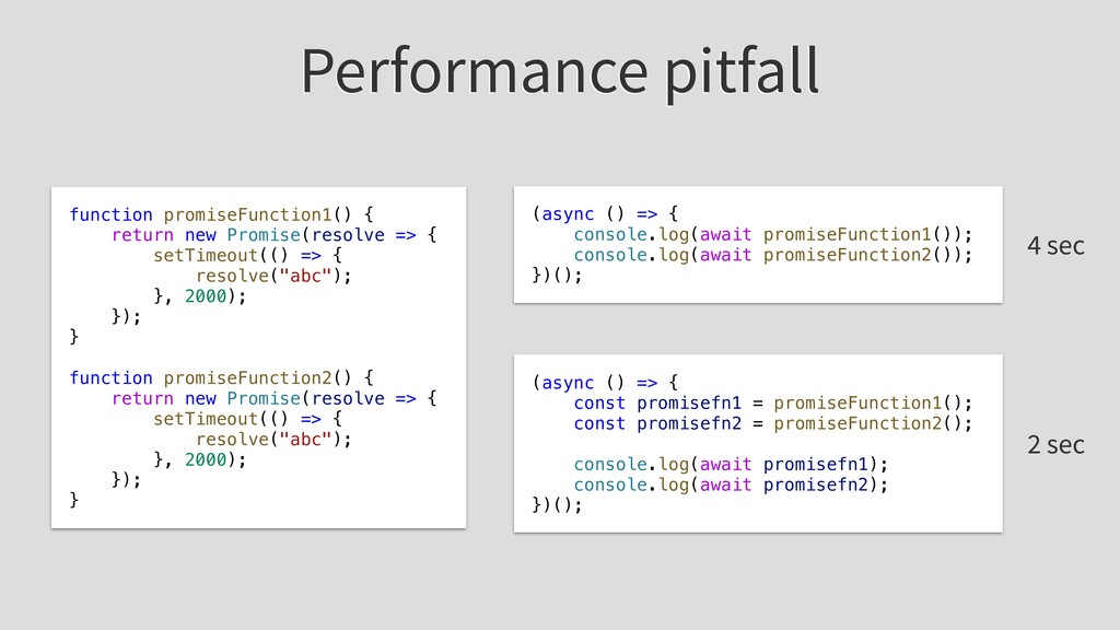 Performance pitfall function promiseFunction1()...