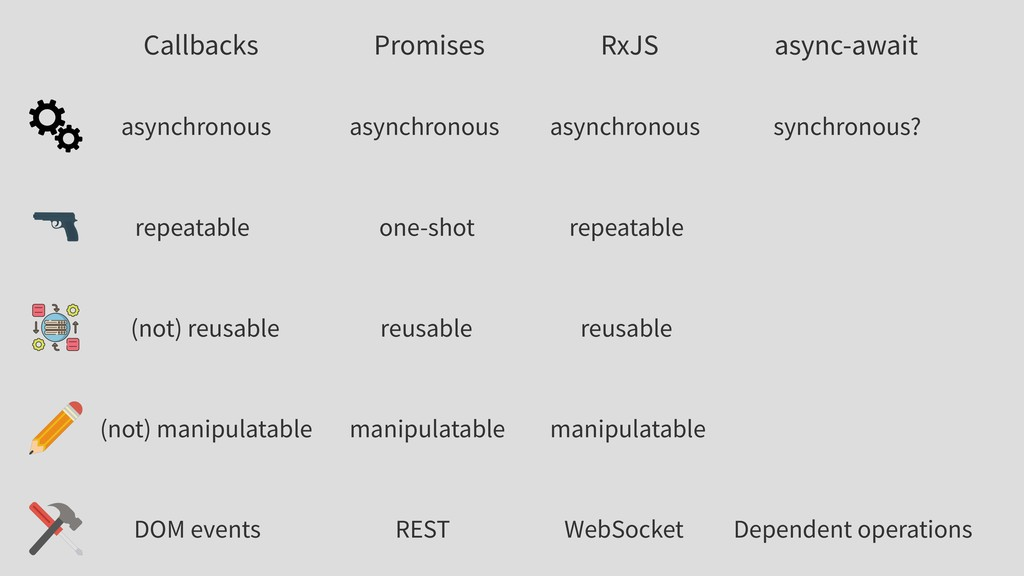 Callbacks RxJS Promises async-await asynchronou...