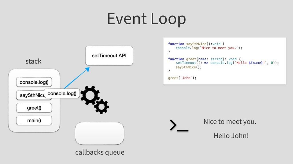 Event Loop greet() stack setTimeout API callbac...