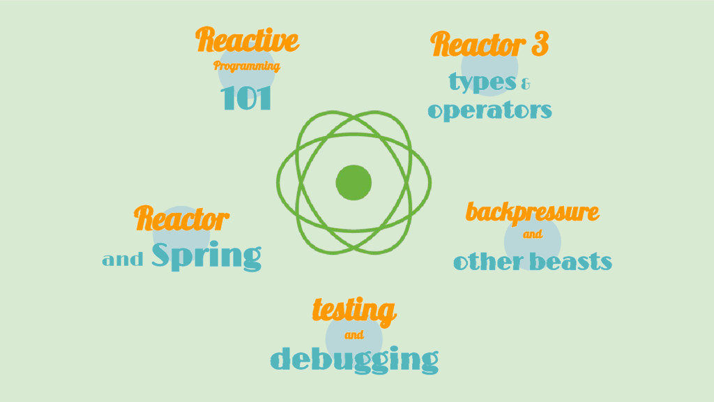 101 Reactive Programming types & operators Reac...