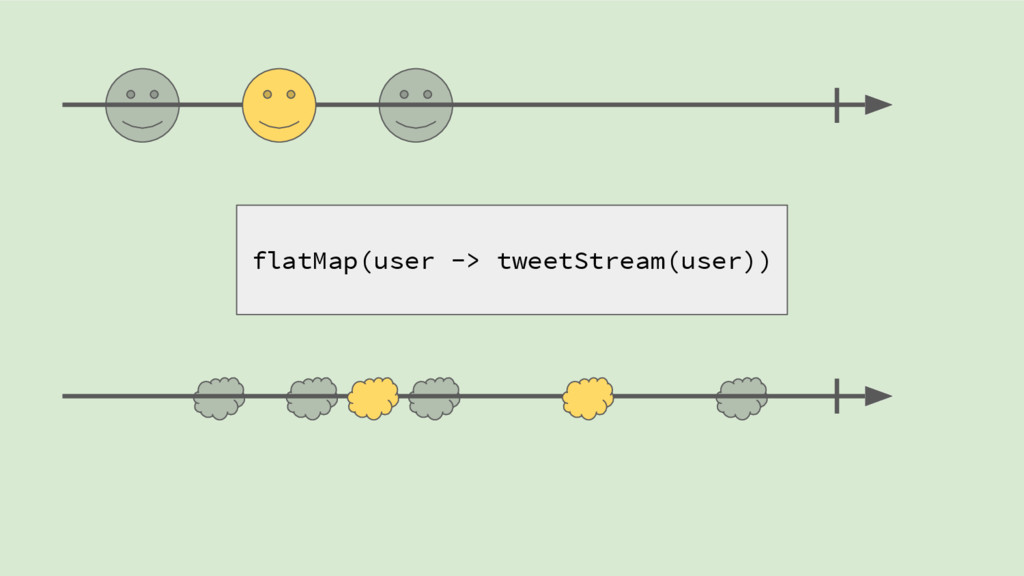 flatMap(user -> tweetStream(user))