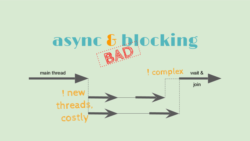 async & blocking main thread wait & join ! new ...